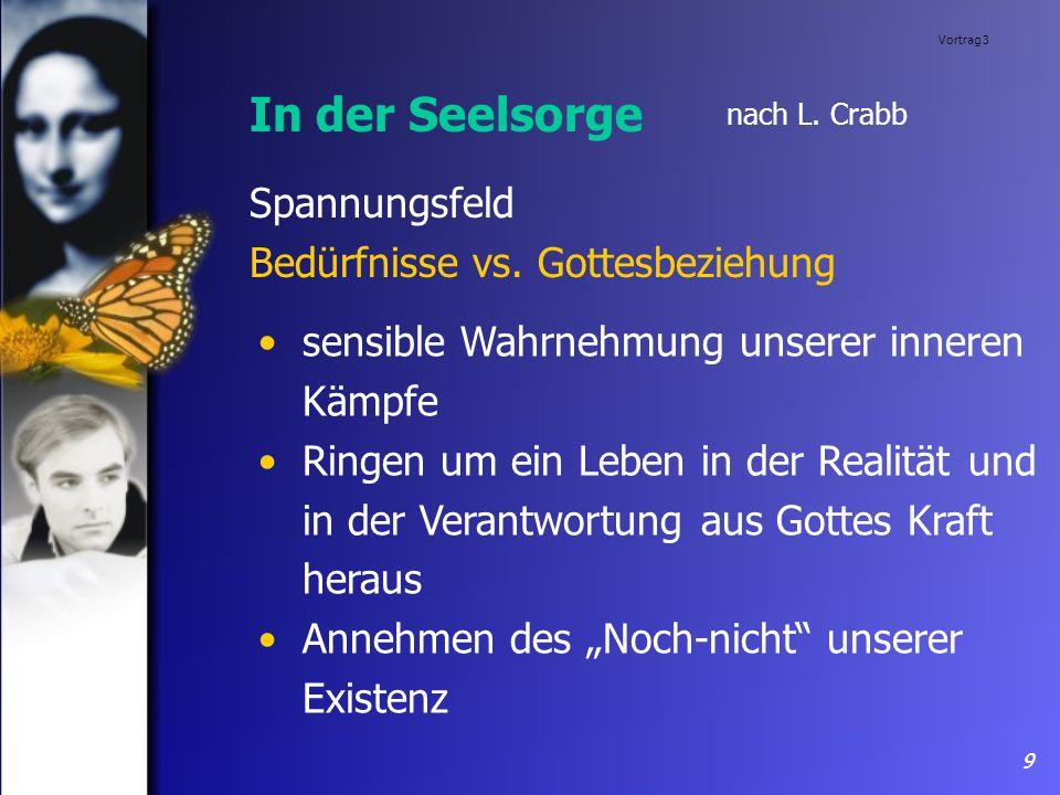 Vortrag 3 9 Spannungsfeld Bedürfnisse vs.