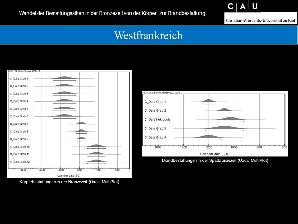 Wandel der Bestattungssitten in der Bronzezeit von der Körper- zur Brandbestattung 19.04.2012 Einführung in die frühgeschichtliche und mittelalterliche Archäologie Westfrankreich Körperbestattungen in der Bronzezeit (Oxcal MultiPlot) Brandbestattungen in der Spätbronzezeit (Oxcal MultiPlot)