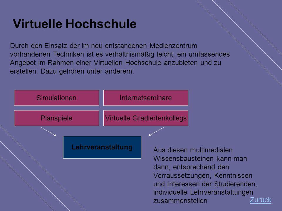 Virtuelle Hochschule Zurück Dies genannten Elemente stellen die Grundlage eines Off-Campus- Modells dar, können aber auch in On-Campus-Veranstaltungen genutzt werden.