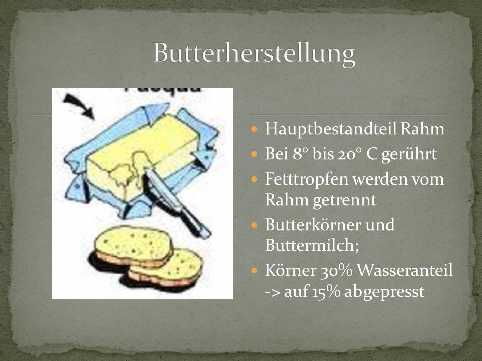 Hauptbestandteil Rahm Bei 8° bis 20° C gerührt Fetttropfen werden vom Rahm getrennt Butterkörner und Buttermilch; Körner 30% Wasseranteil -> auf 15% a