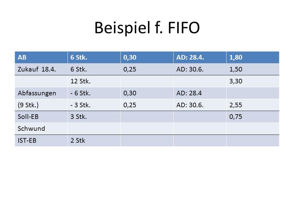 Beispiel f. FIFO AB6 Stk.0,30AD: 28.4.1,80 Zukauf 18.4.6 Stk.0,25AD: 30.6.1,50 12 Stk.3,30 Abfassungen- 6 Stk.0,30AD: 28.4 (9 Stk.)- 3 Stk.0,25AD: 30.