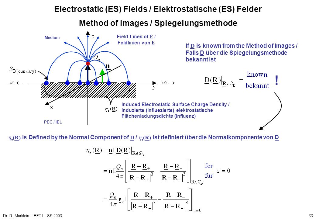 Dr. R. Marklein - EFT I - SS 200333 Method of Images / Spiegelungsmethode Electrostatic (ES) Fields / Elektrostatische (ES) Felder Medium – – – – – –