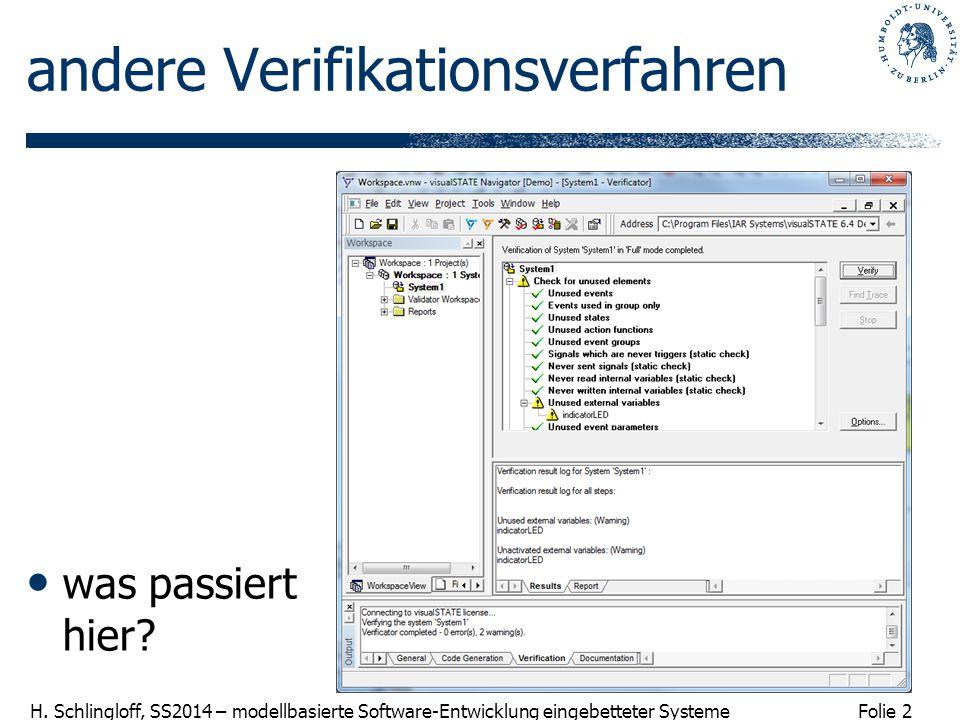 Folie 2 H. Schlingloff, SS2014 – modellbasierte Software-Entwicklung eingebetteter Systeme andere Verifikationsverfahren was passiert hier?