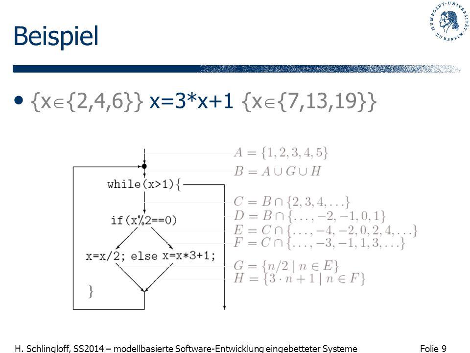 Folie 9 H. Schlingloff, SS2014 – modellbasierte Software-Entwicklung eingebetteter Systeme Beispiel {x  {2,4,6}} x=3*x+1 {x  {7,13,19}}