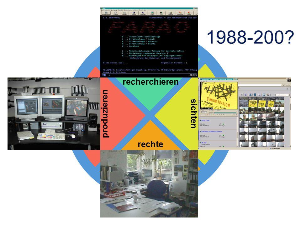 recherchierensichten rechte produzieren 1988-200?