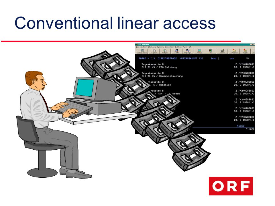 Conventional linear access