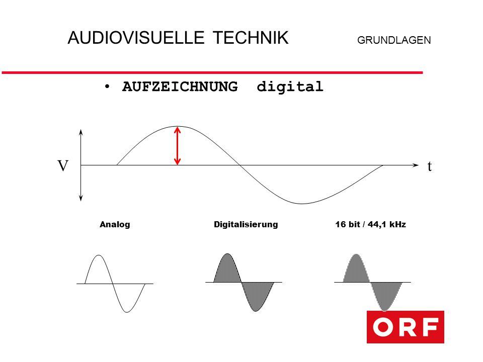 AUDIOVISUELLETECHNIK GRUNDLAGEN AUFZEICHNUNG digital Analog16 bit / 44,1 kHzDigitalisierung tV