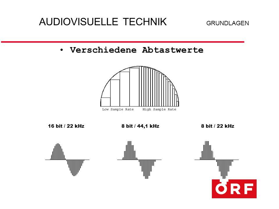 Verschiedene Abtastwerte 8 bit / 44,1 kHz8 bit / 22 kHz16 bit / 22 kHz AUDIOVISUELLETECHNIK GRUNDLAGEN