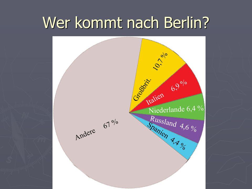 Wer kommt nach Berlin?