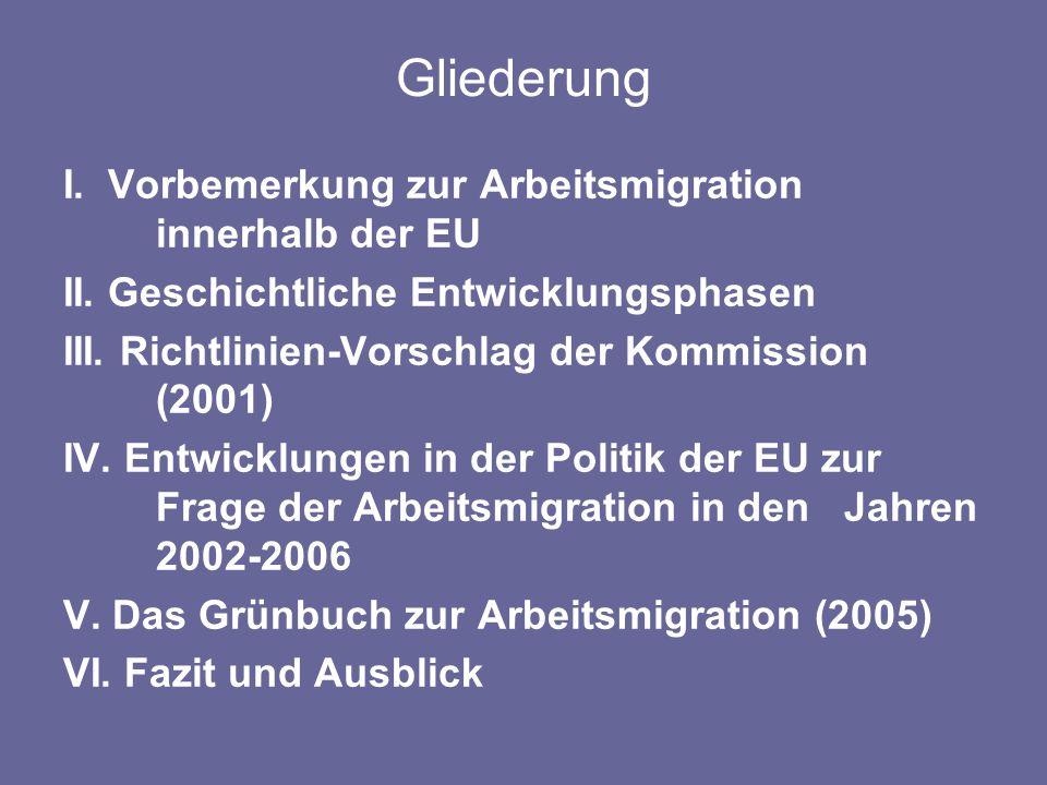 Gliederung I. Vorbemerkung zur Arbeitsmigration innerhalb der EU II. Geschichtliche Entwicklungsphasen III. Richtlinien-Vorschlag der Kommission (2001