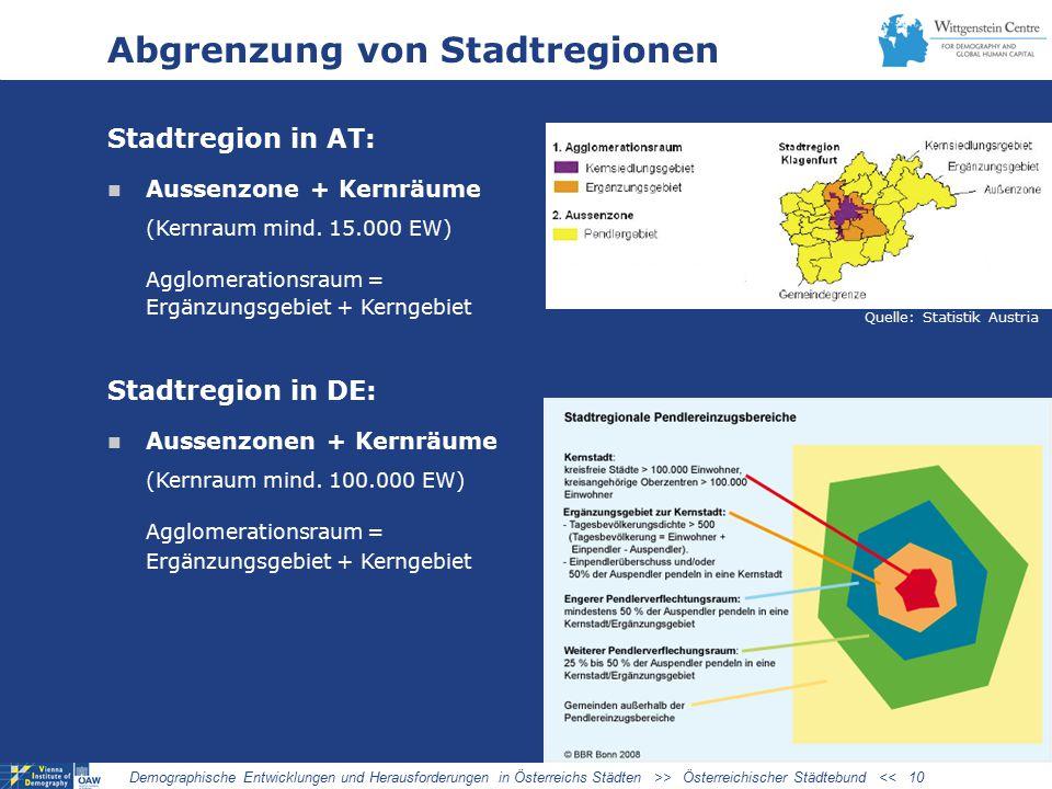 Abgrenzung von Stadtregionen Stadtregion in AT: Aussenzone + Kernräume (Kernraum mind.