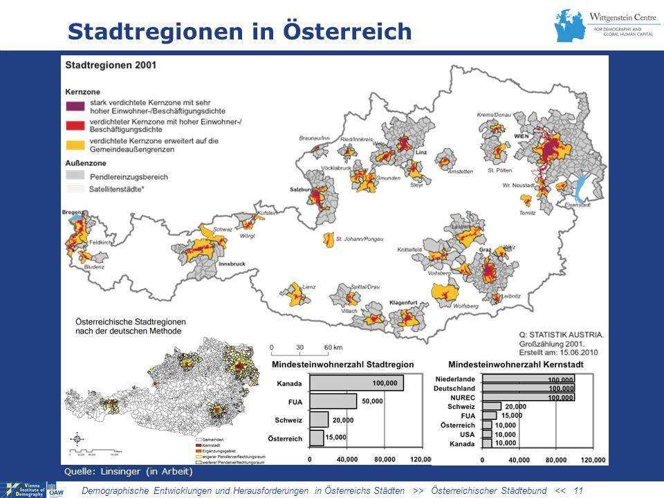 Stadtregionen in Österreich Demographische Entwicklungen und Herausforderungen in Österreichs Städten >> Österreichischer Städtebund << 11 Quelle: Linsinger (in Arbeit)