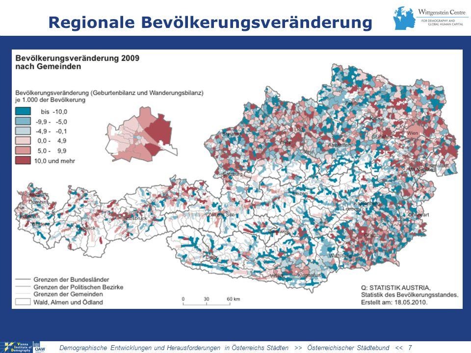 Regionale Bevölkerungsveränderung Demographische Entwicklungen und Herausforderungen in Österreichs Städten >> Österreichischer Städtebund << 7