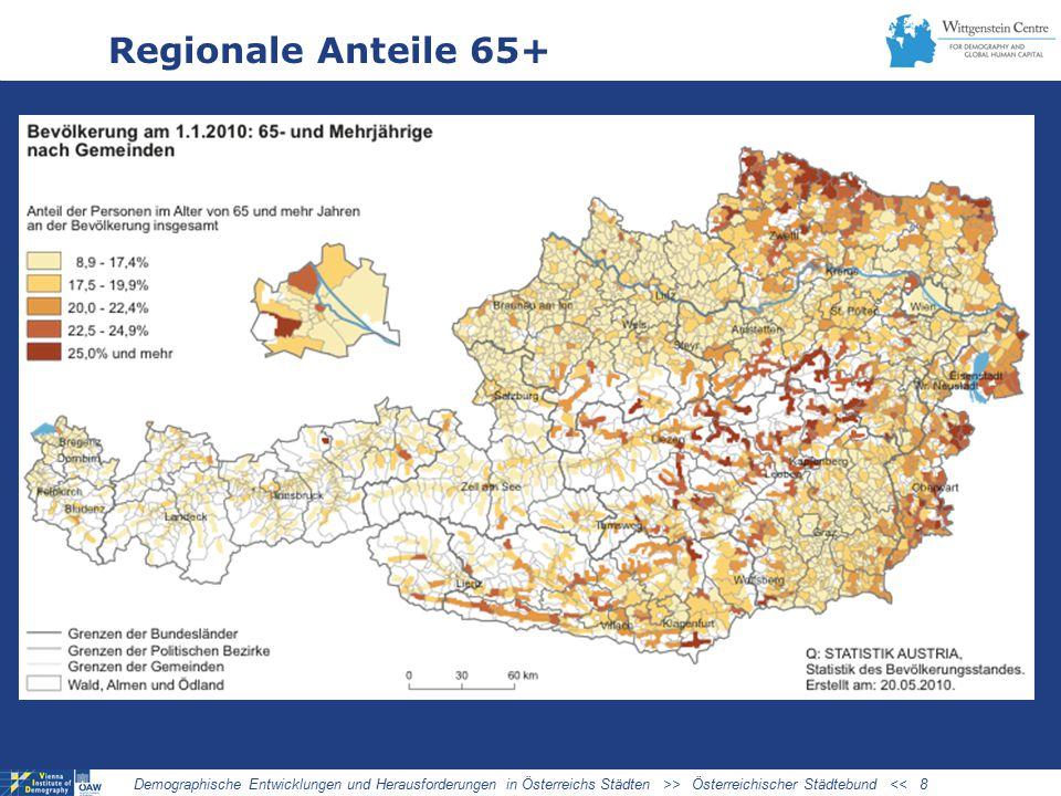 Regionale Anteile 65+ Demographische Entwicklungen und Herausforderungen in Österreichs Städten >> Österreichischer Städtebund << 8