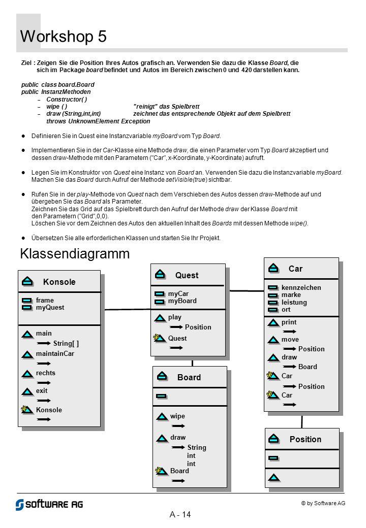 A - 14 Workshop 5 © by Software AG Klassendiagramm Ziel : Zeigen Sie die Position Ihres Autos grafisch an. Verwenden Sie dazu die Klasse Board, die si