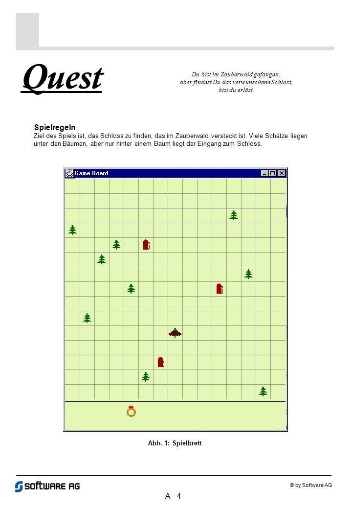 A - 4 © by Software AG Quest Abb. 1: Spielbrett Du bist im Zauberwald gefangen, aber findest Du das verwunschene Schloss, bist du erlöst. Spielregeln
