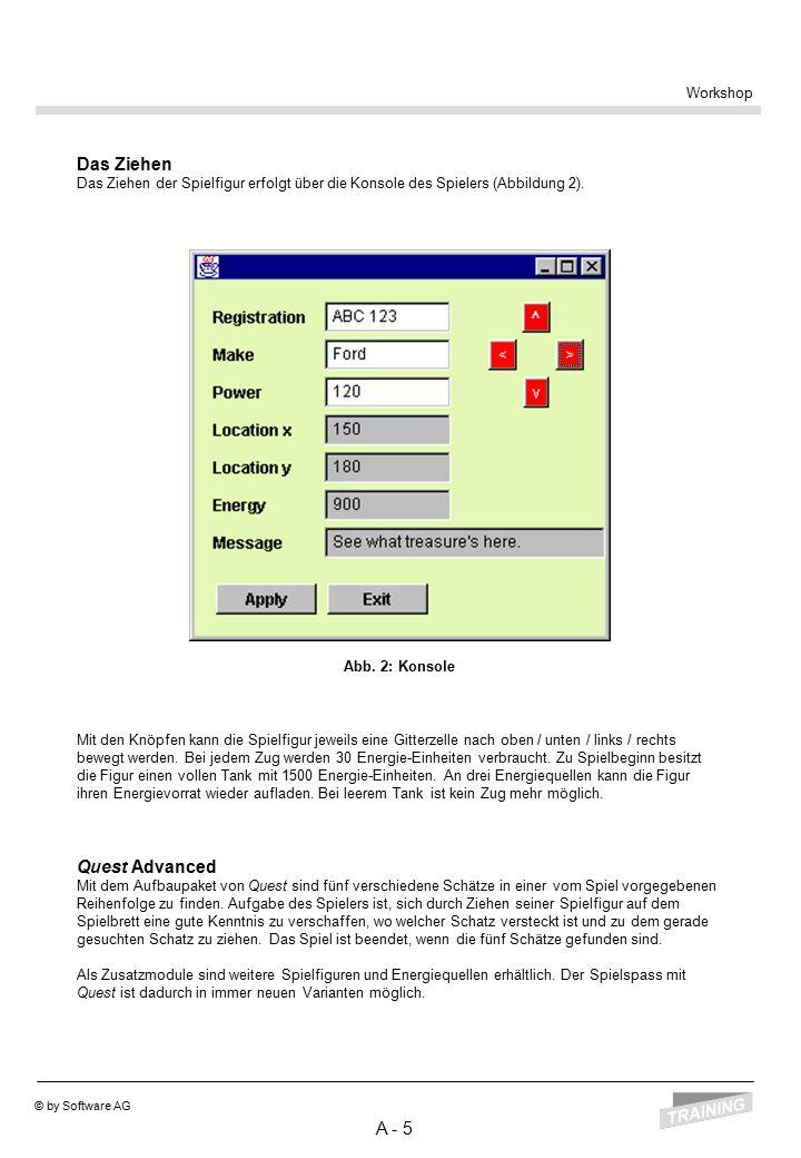 A - 5 Workshop © by Software AG Abb. 2: Konsole Mit den Knöpfen kann die Spielfigur jeweils eine Gitterzelle nach oben / unten / links / rechts bewegt