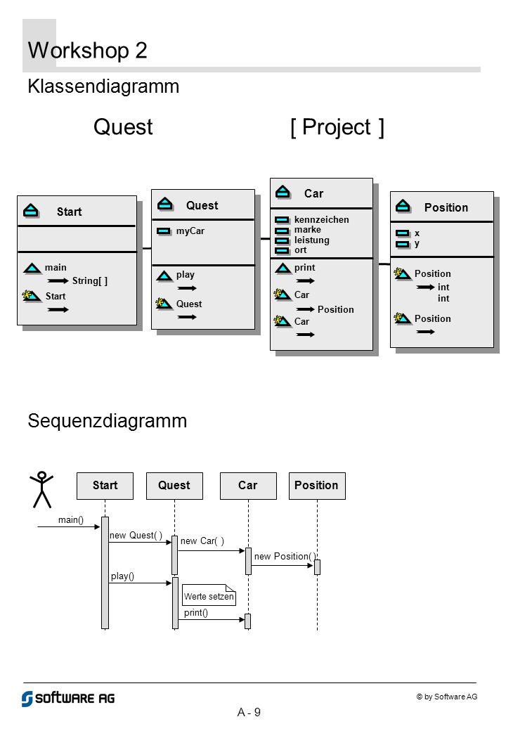 A - 9 Workshop 2 © by Software AG Klassendiagramm Sequenzdiagramm Quest play myCar Quest Start main String[ ] Start Car kennzeichen marke leistung ort