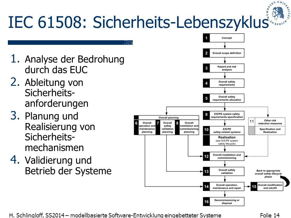 Folie 14 H. Schlingloff, SS2014 – modellbasierte Software-Entwicklung eingebetteter Systeme IEC 61508: Sicherheits-Lebenszyklus 1. Analyse der Bedrohu