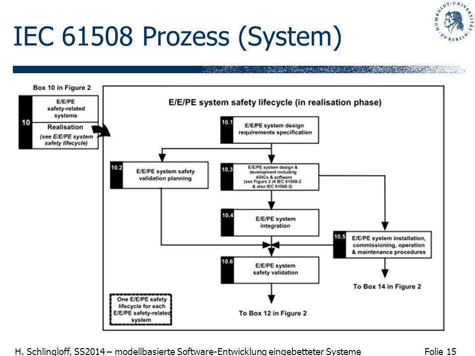 Folie 15 H. Schlingloff, SS2014 – modellbasierte Software-Entwicklung eingebetteter Systeme IEC 61508 Prozess (System)