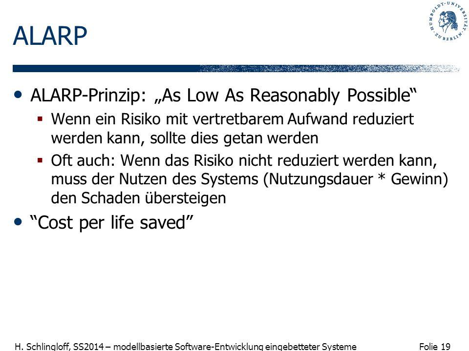 "Folie 19 H. Schlingloff, SS2014 – modellbasierte Software-Entwicklung eingebetteter Systeme ALARP ALARP-Prinzip: ""As Low As Reasonably Possible""  Wen"
