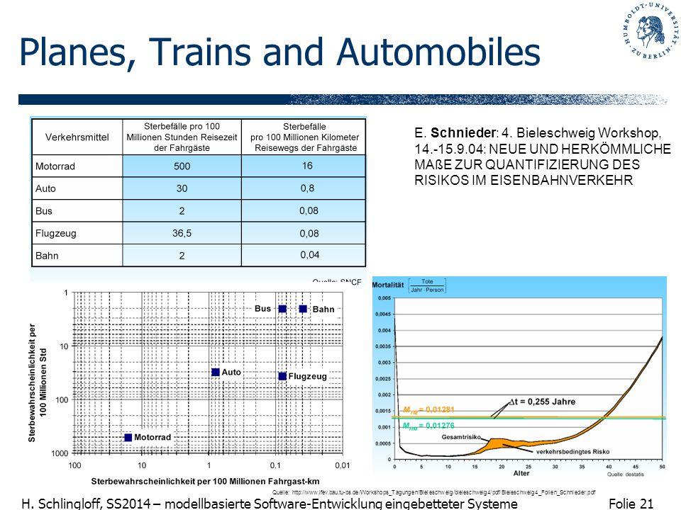 Folie 21 H. Schlingloff, SS2014 – modellbasierte Software-Entwicklung eingebetteter Systeme Planes, Trains and Automobiles E. Schnieder: 4. Bieleschwe