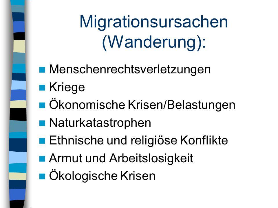 Migrationsursachen (Wanderung): Menschenrechtsverletzungen Kriege Ökonomische Krisen/Belastungen Naturkatastrophen Ethnische und religiöse Konflikte Armut und Arbeitslosigkeit Ökologische Krisen