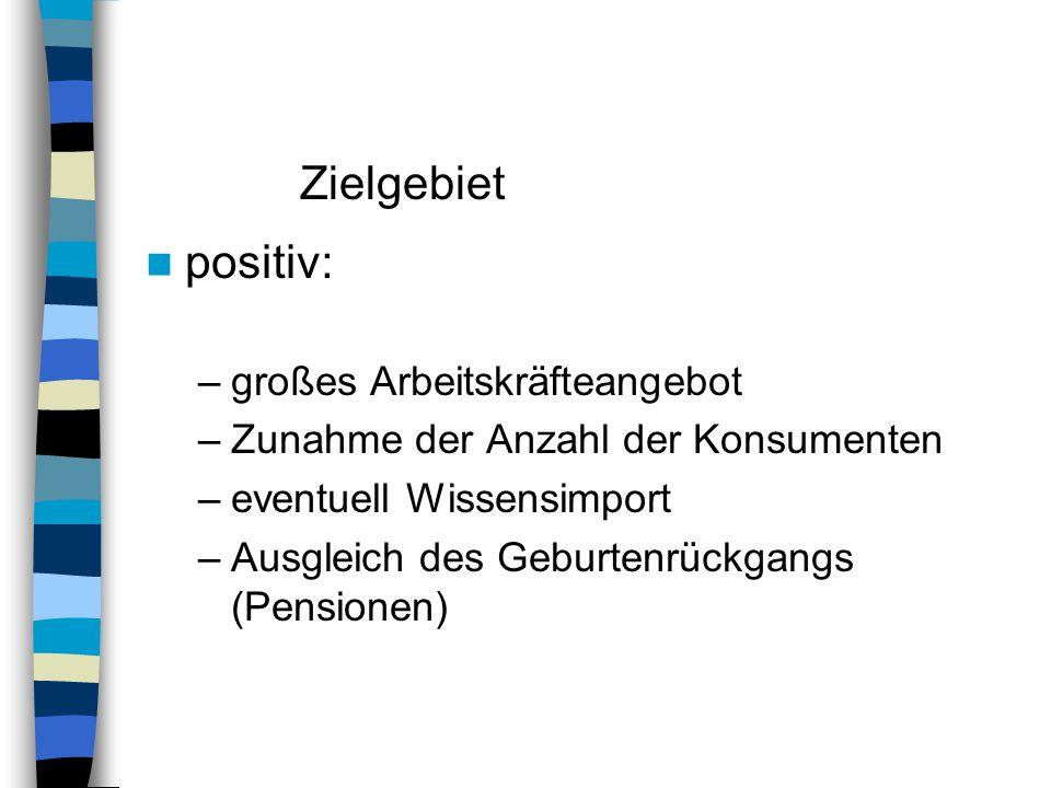 negativ –Wohnungsnot, –Arbeitslosigkeit –Integrationsschwierigkeiten Zielgebiet