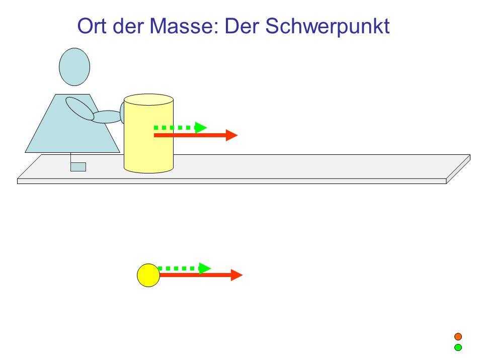 """Bewegung ausgedehnter Objekte Bei Bewegung ohne Drehung (""""Translationen ) verhalten sich räumlich ausgedehnte oder mehrere zusammenhängende Objekte wie ein einziger Massenpunkt: –Ort dieses Punktes ist der Massenmittelpunkt, auch """"Schwerpunkt genannt –Die Masse an diesem Punkt ist die Summe aller Teil- Massen"""