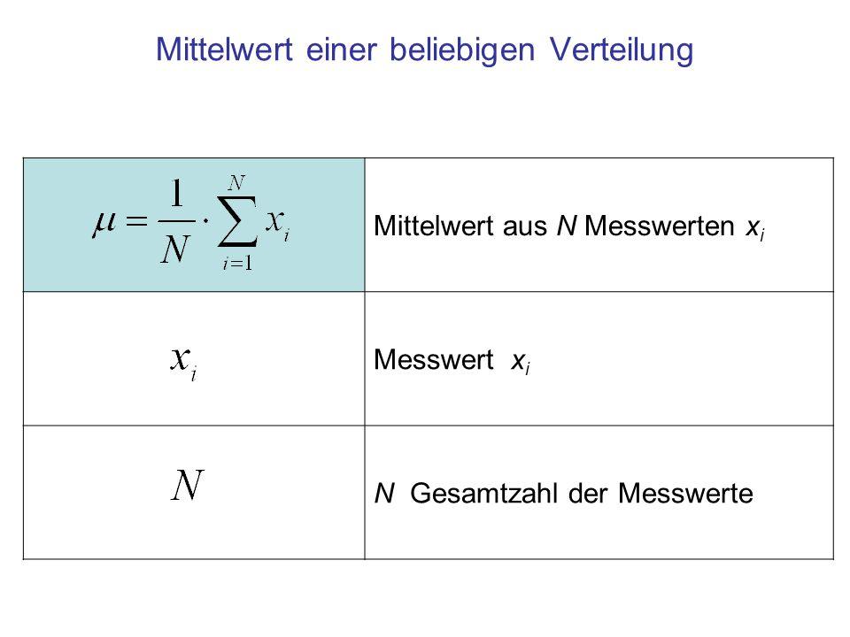 Mittelwert aus N Messwerten x i Messwert x i N Gesamtzahl der Messwerte Mittelwert einer beliebigen Verteilung