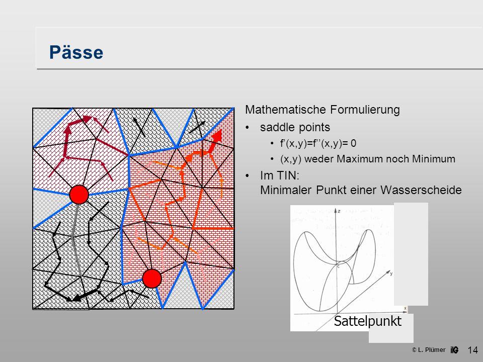 © L. Plümer 14 Pässe Mathematische Formulierung saddle points f'(x,y)=f''(x,y)= 0 (x,y) weder Maximum noch Minimum Im TIN: Minimaler Punkt einer Wasse