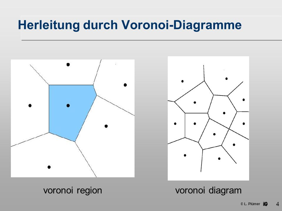 © L. Plümer 4 Herleitung durch Voronoi-Diagramme voronoi regionvoronoi diagram