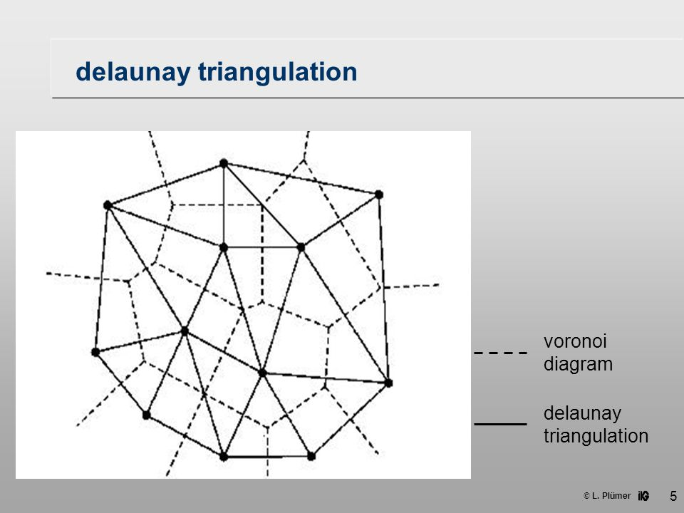 © L. Plümer 5 delaunay triangulation voronoi diagram delaunay triangulation