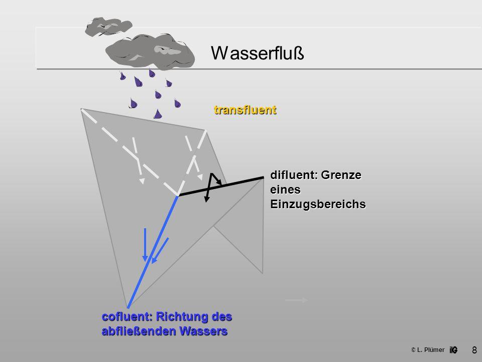 © L. Plümer 8 difluent: Grenze eines Einzugsbereichs transfluent cofluent: Richtung des abfließenden Wassers Wasserfluß