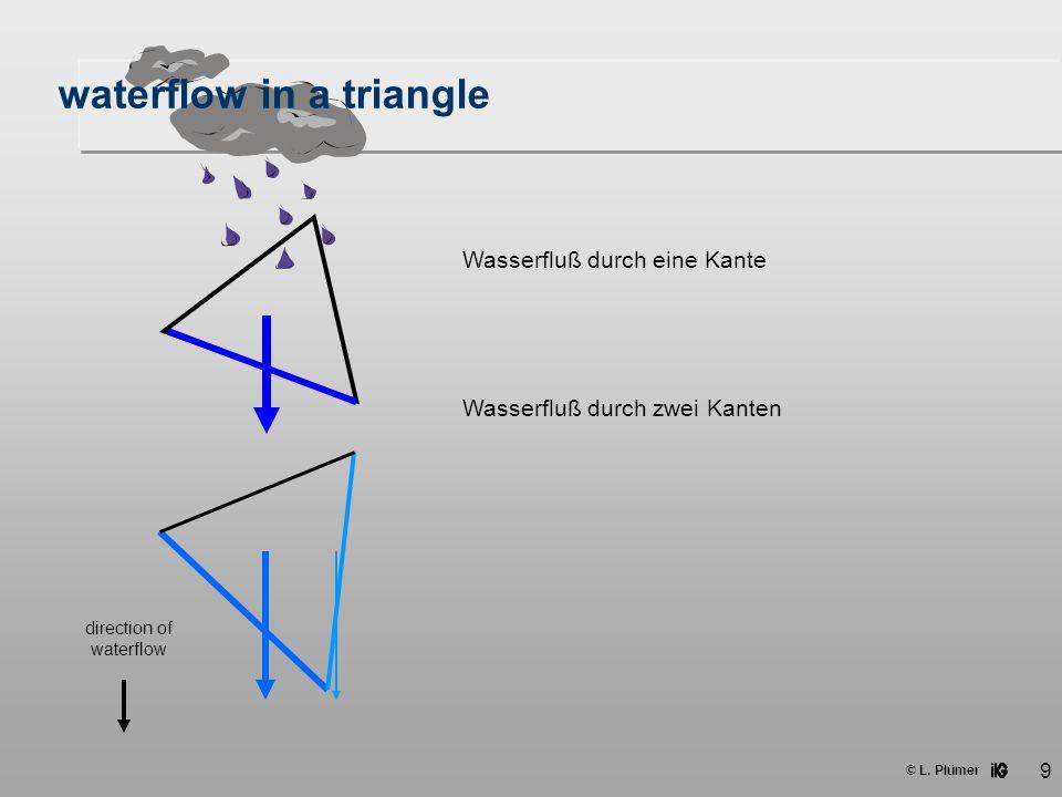 © L. Plümer 9 direction of waterflow waterflow in a triangle Wasserfluß durch eine Kante Wasserfluß durch zwei Kanten