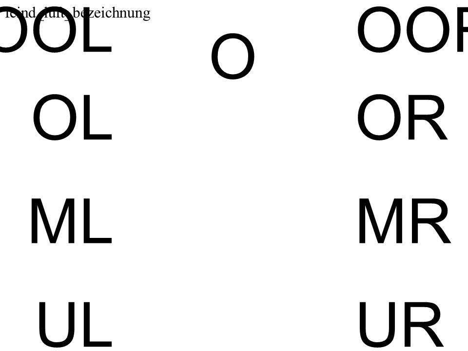 UL ML OL OOL UUL UR MR OR OOR UUR O OO feind_luft_bezeichnung