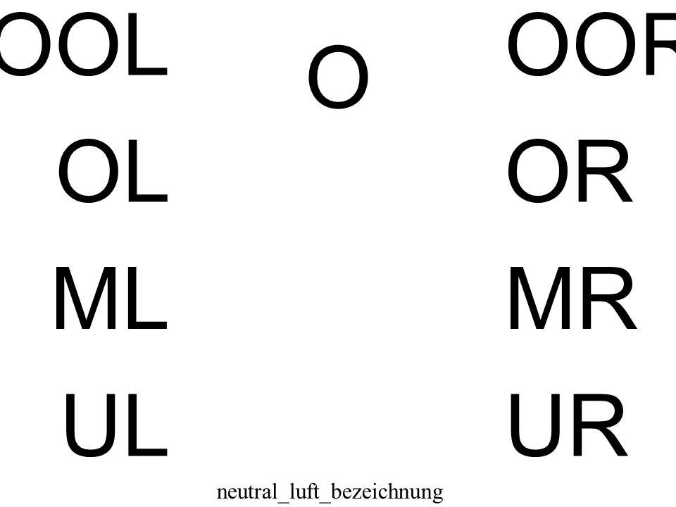 UL ML OL OOL UUL UR MR OR OOR UUR O OO neutral_luft_bezeichnung