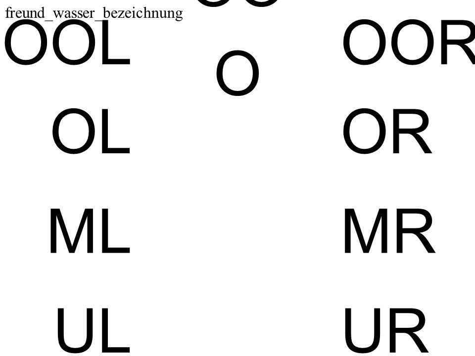 UL ML OL OOL UUL UR MR OR OOR UUR O OO freund_wasser_bezeichnung