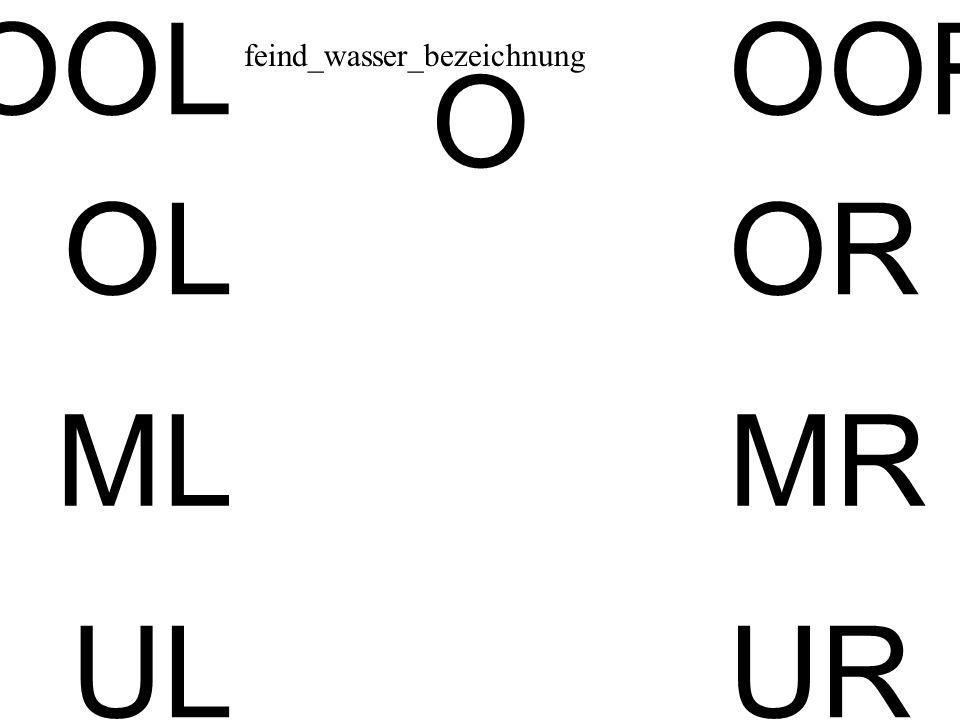 UL ML OL OOL UUL UR MR OR OOR UUR O OO feind_wasser_bezeichnung