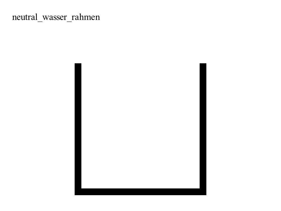 neutral_wasser_rahmen