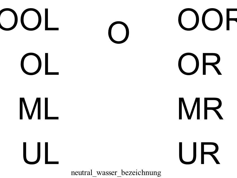 UL ML OL OOL UUL UR MR OR OOR UUR O OO neutral_wasser_bezeichnung