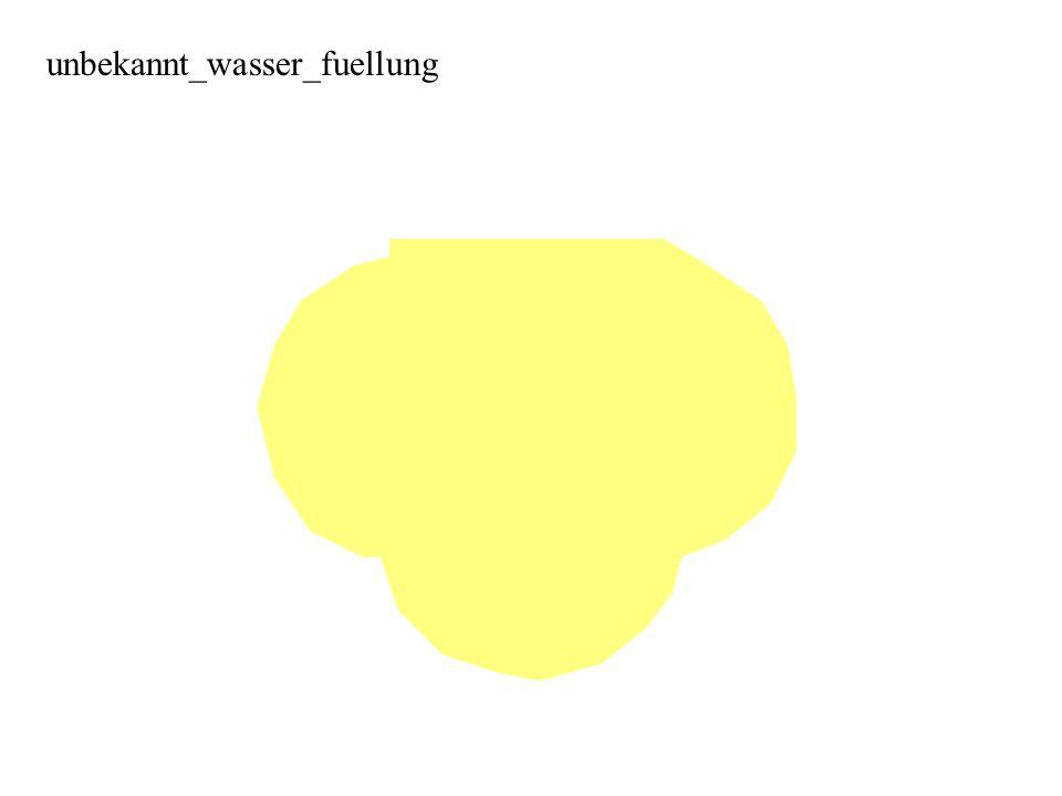 unbekannt_wasser_fuellung