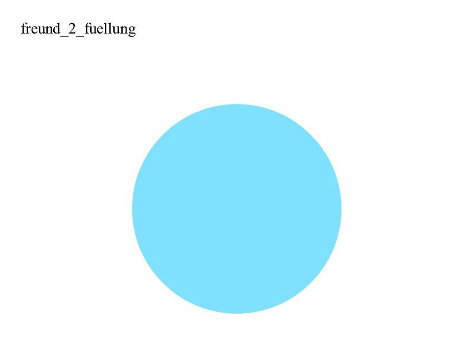 freund_2_fuellung