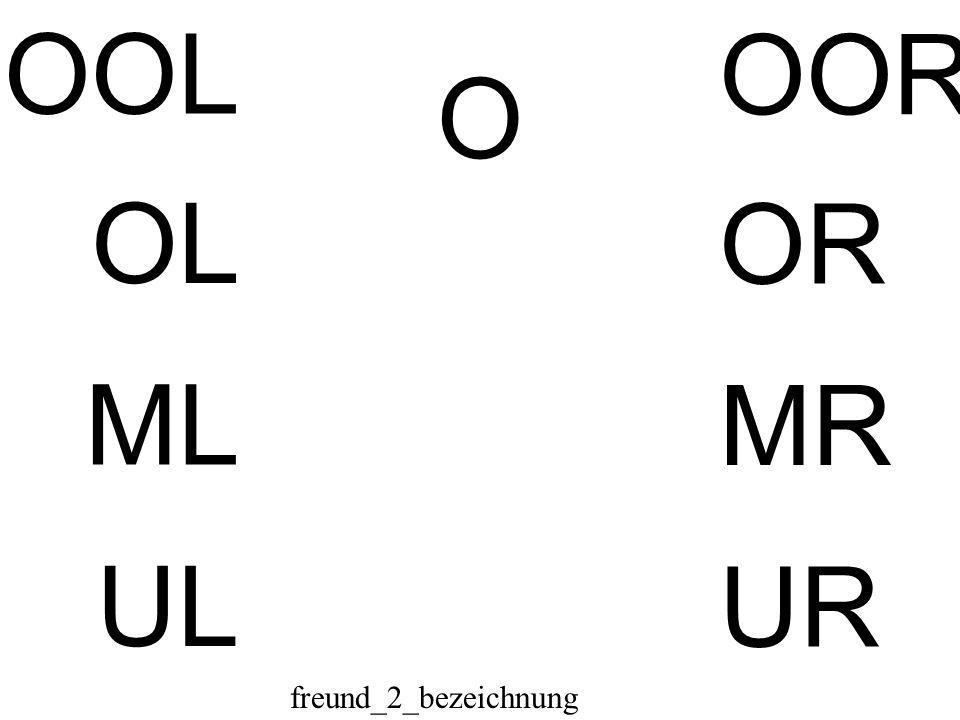UL ML OL OOL UUL UR MR OR OOR UUR O OO freund_2_bezeichnung