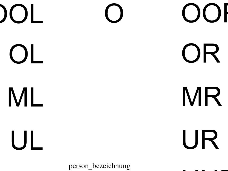 UL ML OL OOL UUL UR MR OR OOR UUR O OO person_bezeichnung