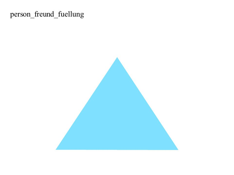 person_freund_fuellung