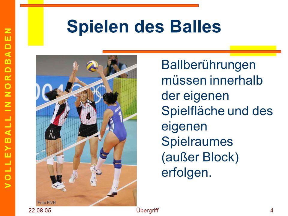 V O L L E Y B A L L I N N O R D B A D E N 22.08.05 Übergriff4 Spielen des Balles Ballberührungen müssen innerhalb der eigenen Spielfläche und des eigenen Spielraumes (außer Block) erfolgen.