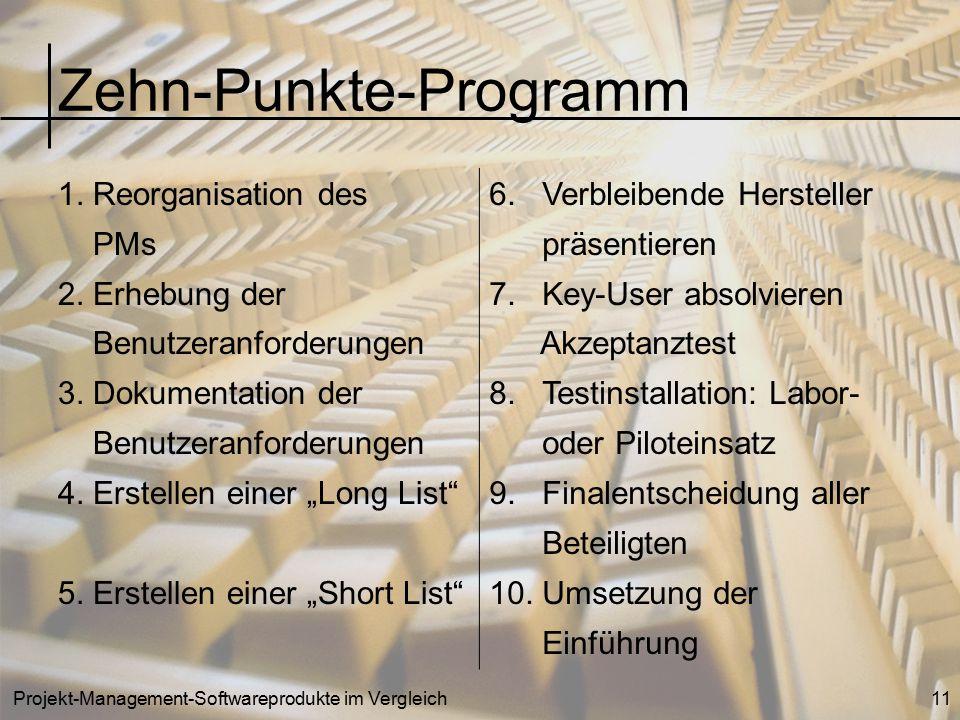 Projekt-Management-Softwareprodukte im Vergleich11 Zehn-Punkte-Programm 1. Reorganisation des PMs 2. Erhebung der Benutzeranforderungen 3. Dokumentati