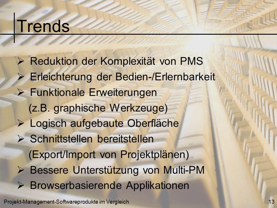 Projekt-Management-Softwareprodukte im Vergleich13  Reduktion der Komplexität von PMS  Erleichterung der Bedien-/Erlernbarkeit  Funktionale Erweite