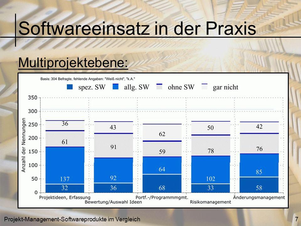 Projekt-Management-Softwareprodukte im Vergleich7 Multiprojektebene: Softwareeinsatz in der Praxis